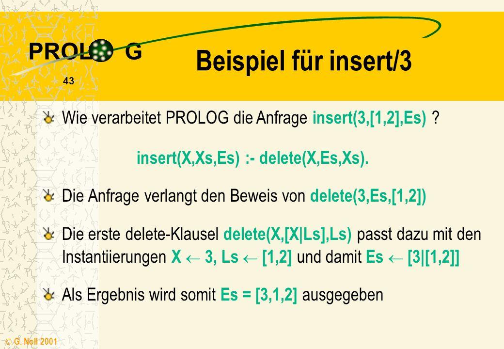 Beispiel für insert/3 Wie verarbeitet PROLOG die Anfrage insert(3,[1,2],Es) insert(X,Xs,Es) :- delete(X,Es,Xs).